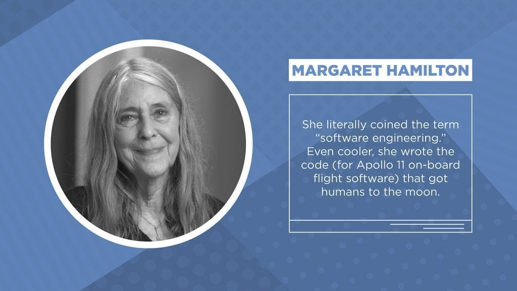Five Women Who Innovated for a Better World