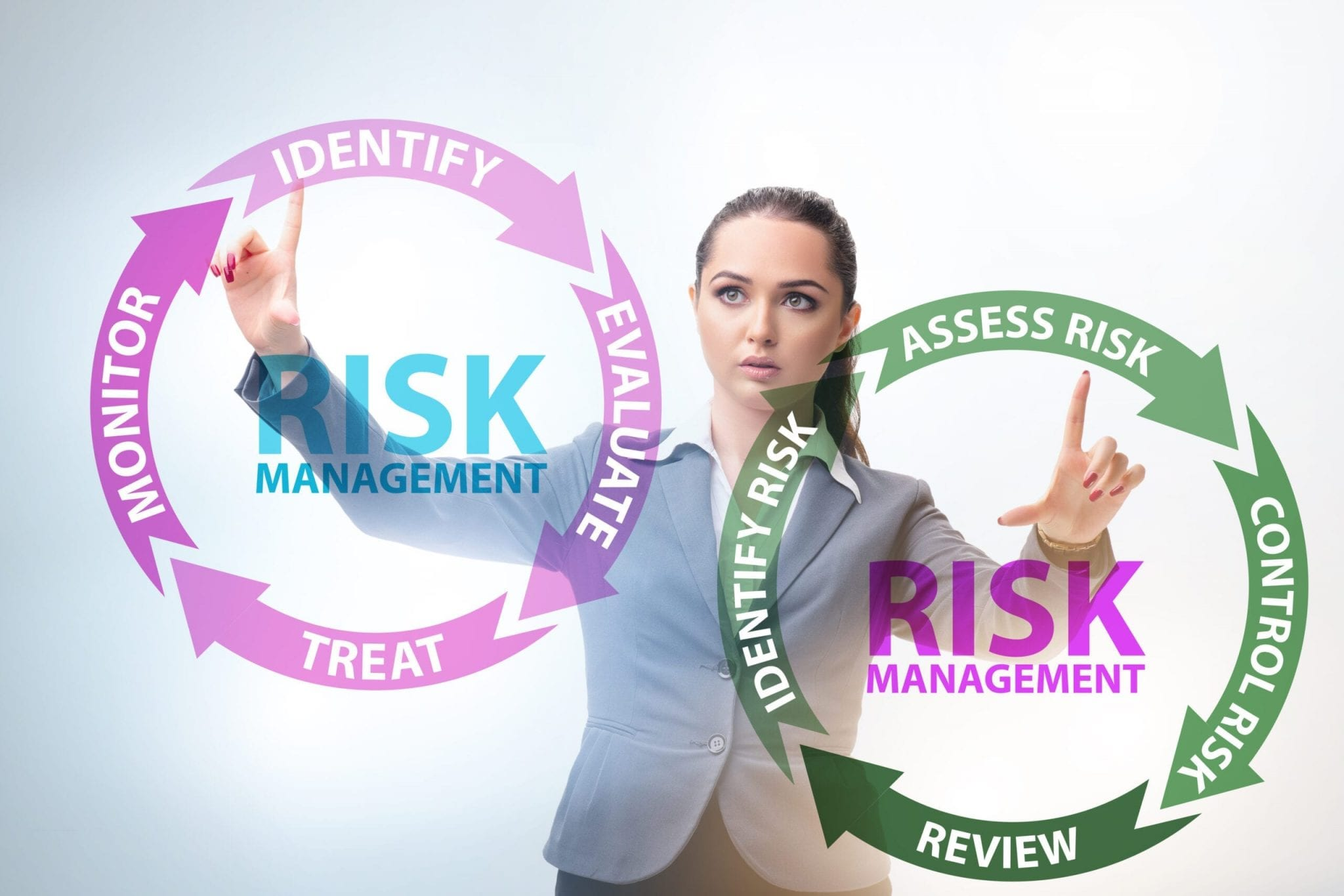 Identify and mitigate security risks